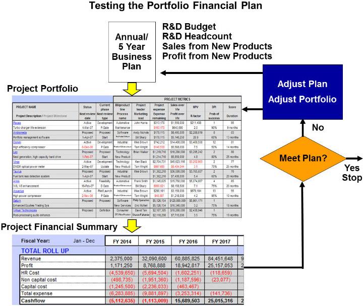 Portfolio-Financial-Plan