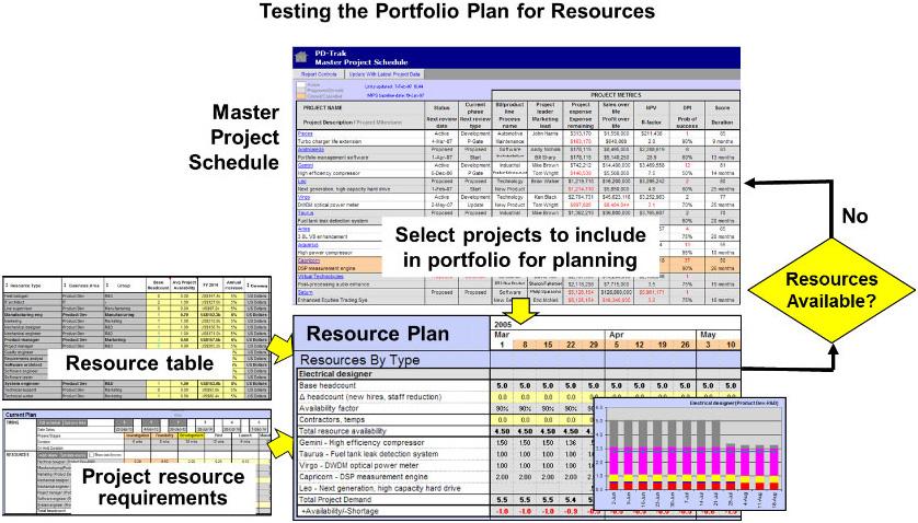 Portfolio-Plan-and-Resources